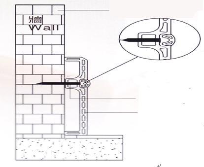 地脚线安装方法
