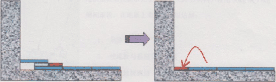 片材PVC地板最详细安装资料-靠墙切割
